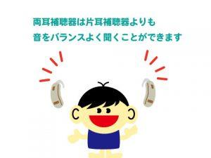 両耳補聴器 集音効果